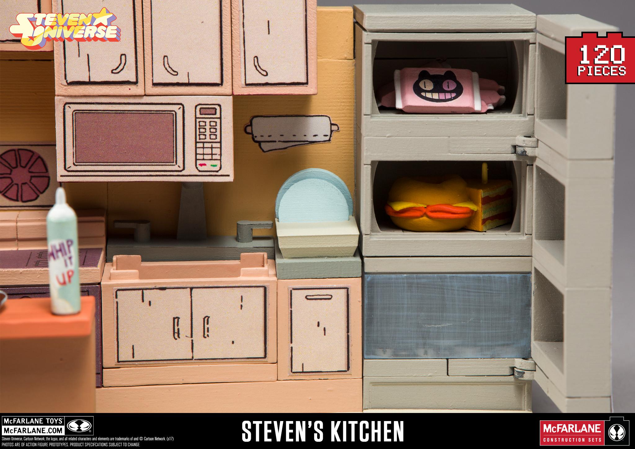 Steven S Kitchen