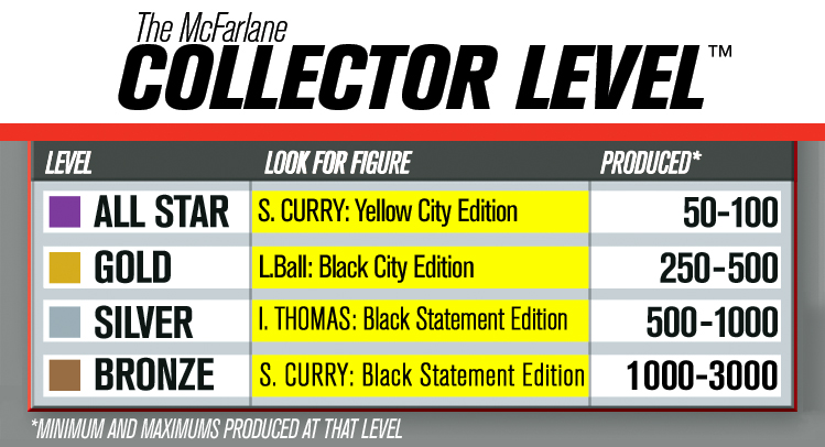 COLLECTOR-LEVEL-CHART_NBA32
